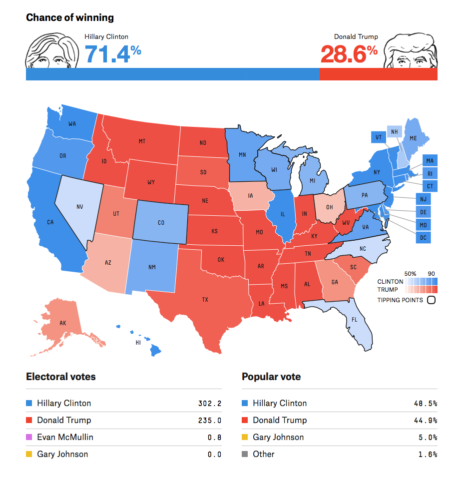 map of Five ThirtyEight's 2016 US presidential election results with Clinton as the winner